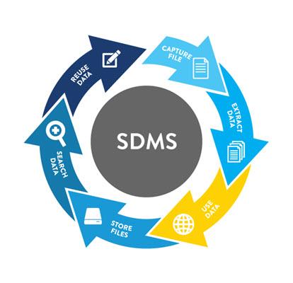 Introducing STARLIMS SDMS v12.2