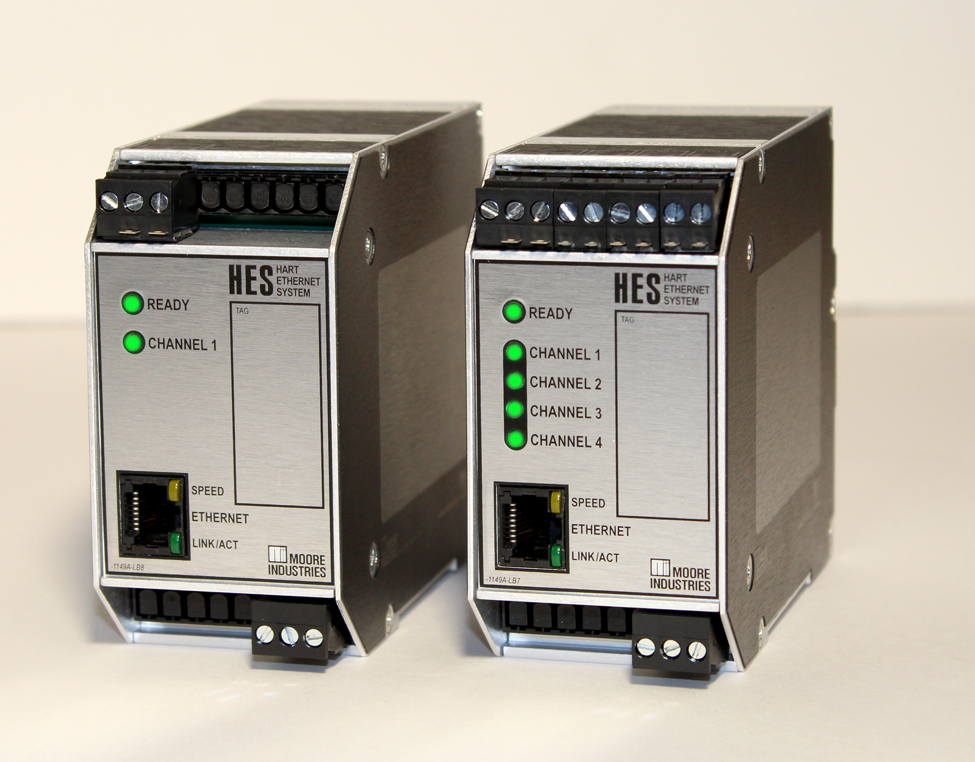HES HART naar Ethernet Gateway Systeem