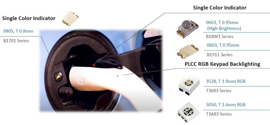 LEDs & RGB IC LEDs for EV charger application