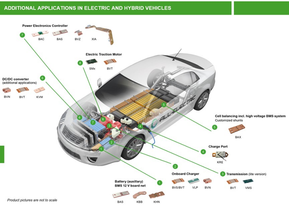 How do sensors contribute to your electric or hybride car's safety and comfort?