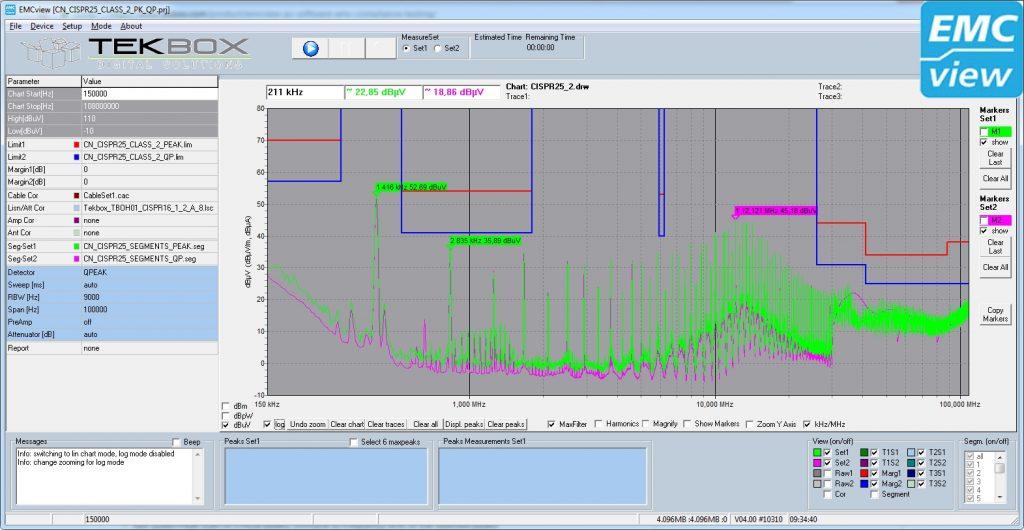 Radiated EMC test in Tekbox Open TEM Cells