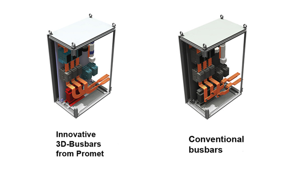 PROMET 3D BUSBARS – YOUR FUTURE