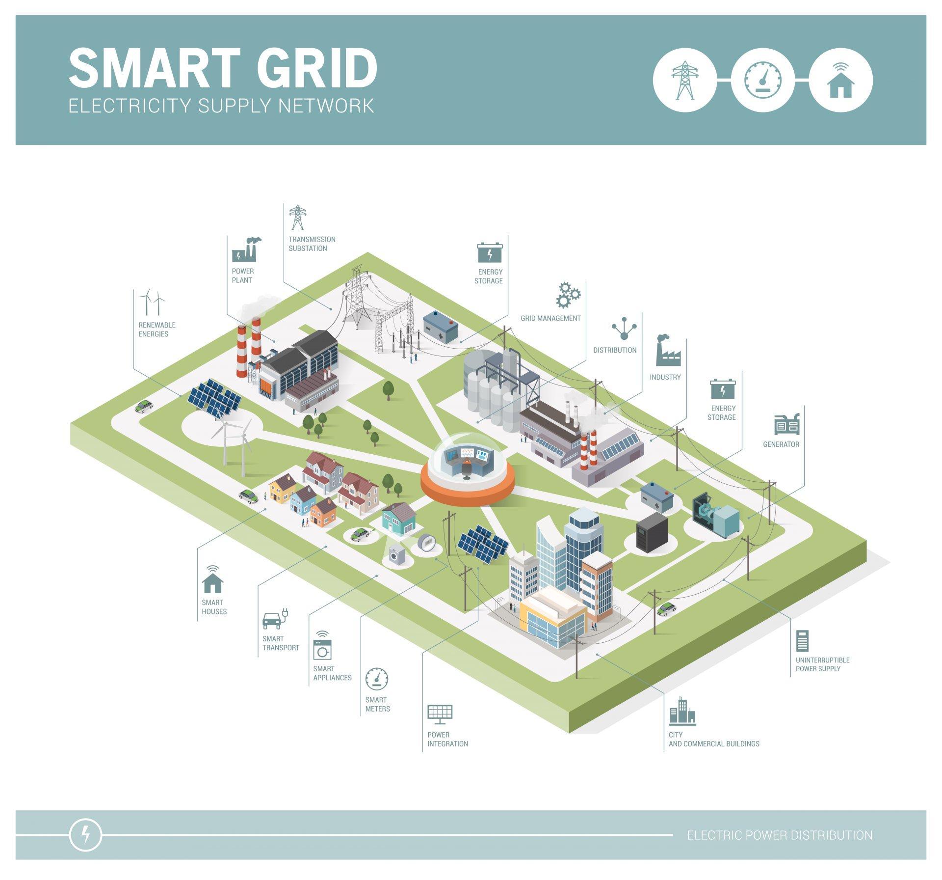 De toekomst van energieopslag