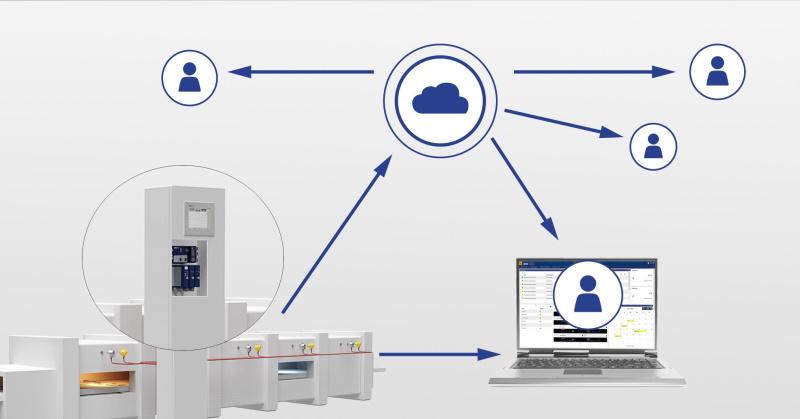 JUMO Cloud en smartWARE SCADA opent volledig nieuwe automatiseringsmogelijkheden