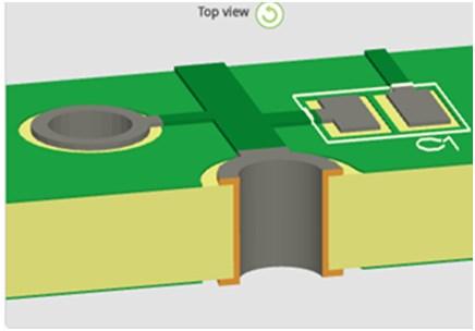 PCB design rules, miniaturisatie en virtualisatie