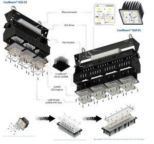 Buitenverlichting met hoog lumen mogelijk dankzij CoolBeam® kits