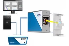 NanoFlowSizer: innovatieve technologie voor continue inline nanodeeltjesgroottekarakterisatie in colloidale systemen en nanosuspensies