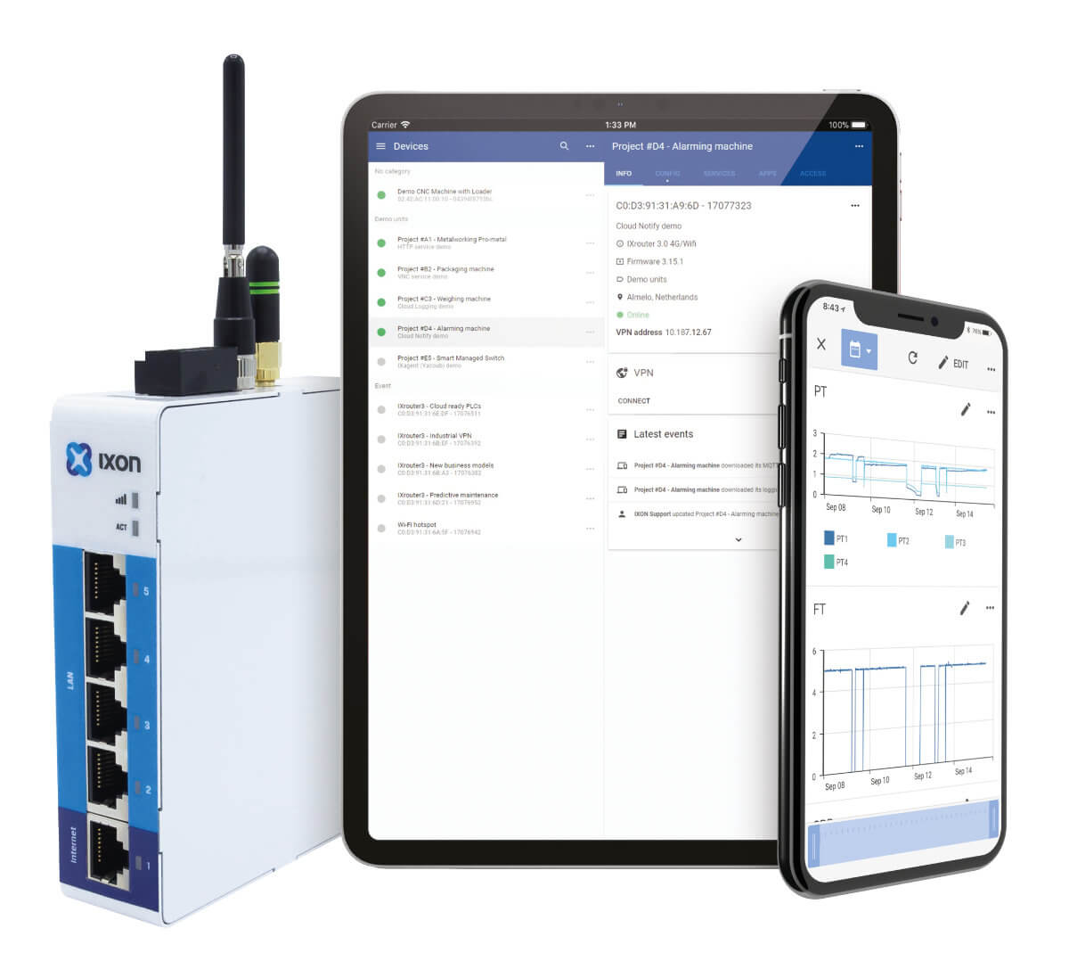 IXON Cloud - IoT platform en connectiviteit voor machinebouwers
