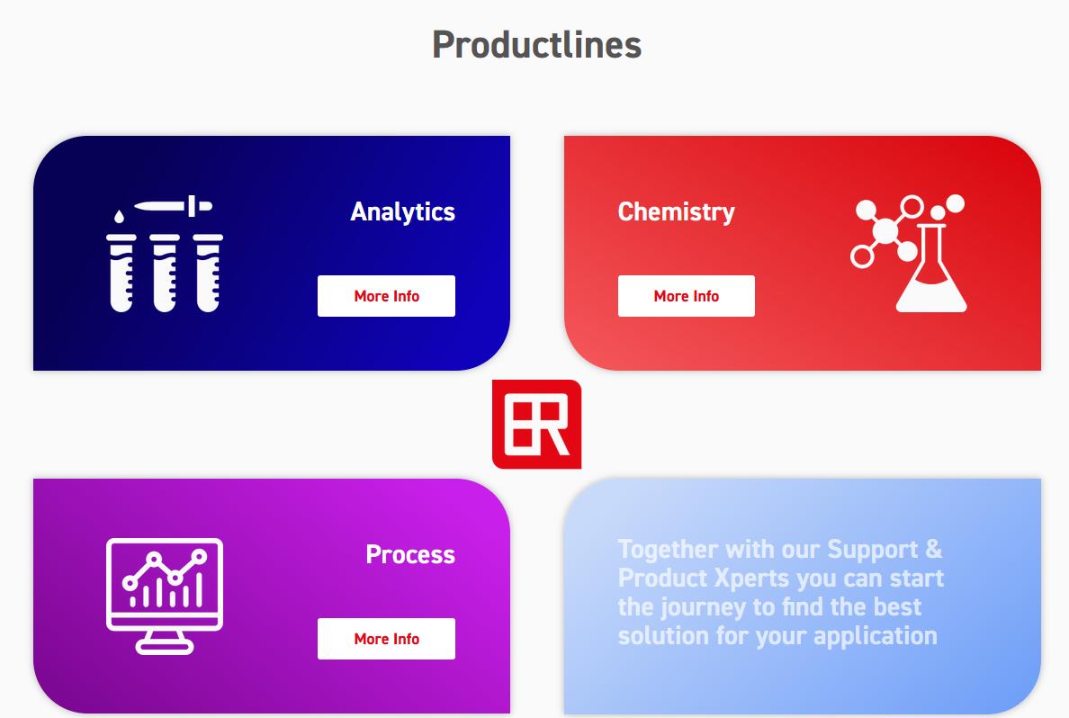 Productlijnen BdR