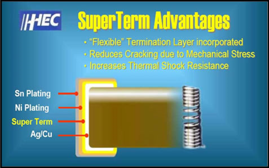 Holy Stone has developed the MLCC SuperTerm Series