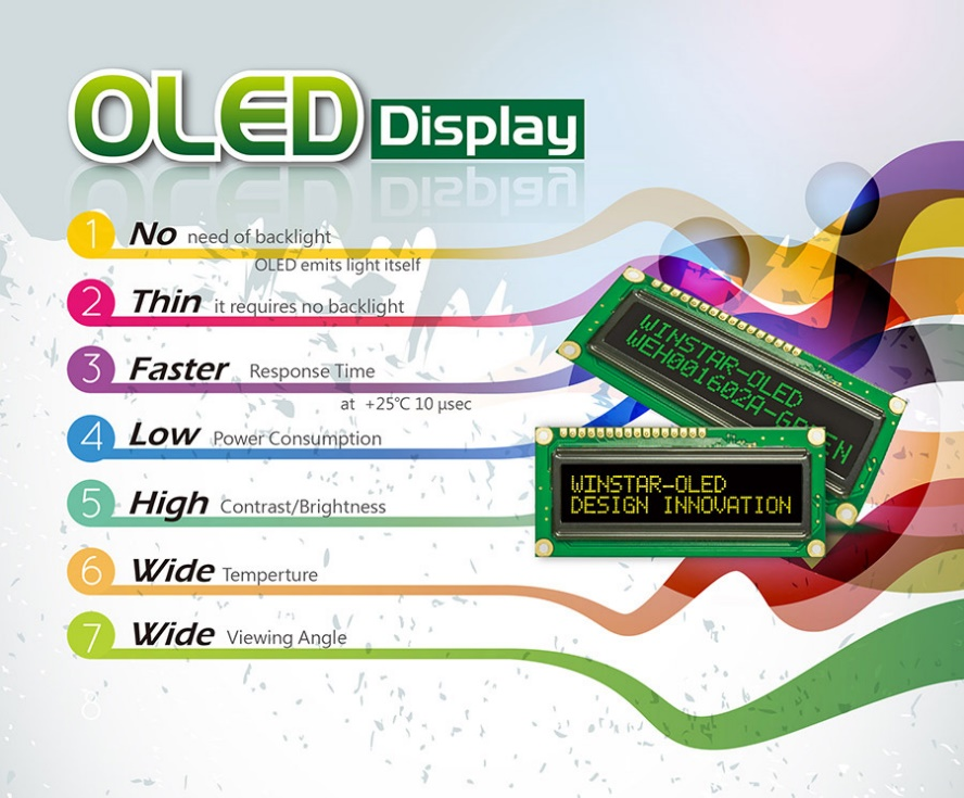"Discover the Winstar 2.08"" COG OLED Models"