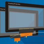 Robust Standard Touchpanels from 10,1 to 21,5 inch