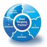 METTLER TOLEDO introduceert Good Weighing Practice