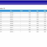 R10 WEB controller voor de R10 series indicators