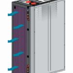 Schäfer IT-Systems presenteert de ClimaDoor