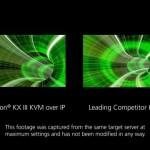 Productvergelijking: KVM-over-IP Videoprestaties