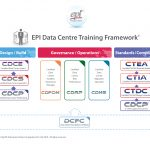 Het Datacenter Training Framework – Vijfhart
