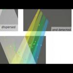 Hoe werkt een spectrometer eigenlijk?