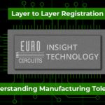Layer to Layer Registration Tolerances