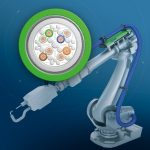 Cat6a Robotkabel doorstaat > dan 5 miljoen torsiebewegingen