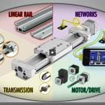 PBC Linear & Moons'stepper motors gecombineerd