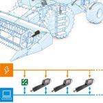 Thomson actuatoren met ingebouwde CAN bus controles bieden nieuwe ontwerpmogelijkheden voor applicaties