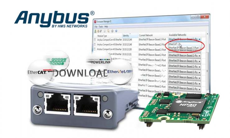 Anybus CompactCom Common Ethernet Module