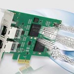 IXXAT INpact – Industrial Ethernet PC-board