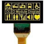 Iedere toepassing vereist een ander type display