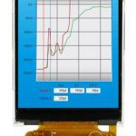 Standaard TFT LCD-modules en kleuren-LCD-modules van Winstar