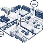 Veel praktijkcases van intelligente RFID-systemen