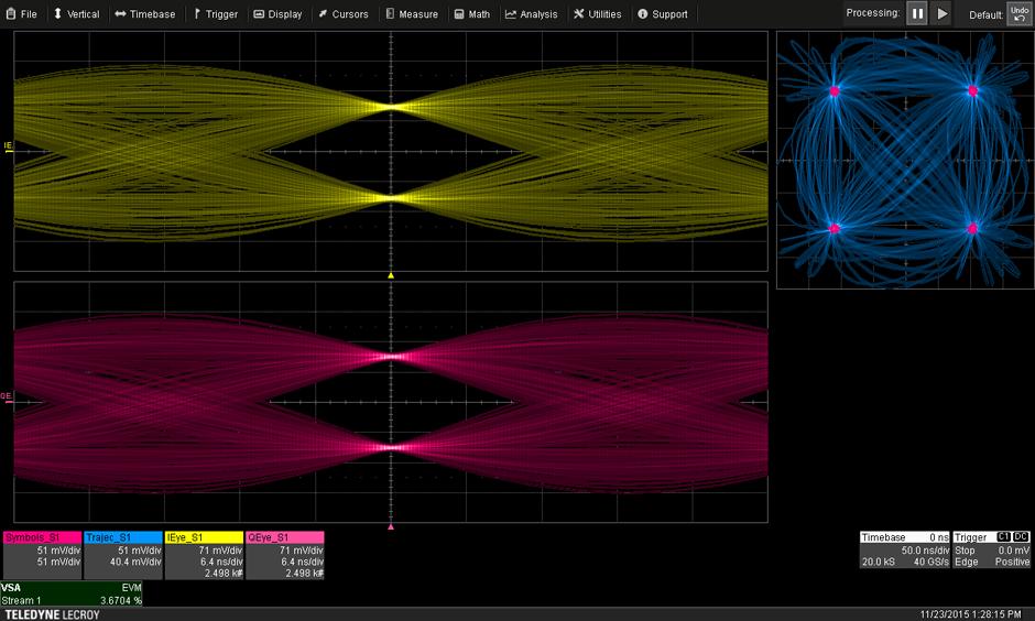 Teledyne lecroy introduces most flexible vector signal analysis for teledyne lecroy introduces most flexible vector signal analysis for oscilloscopes ccuart Gallery
