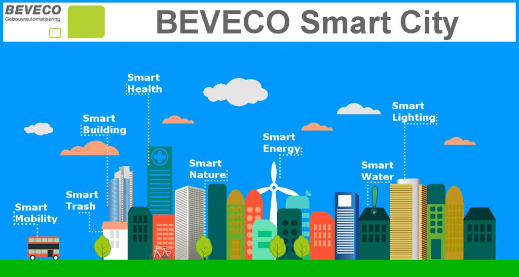 Beveco Smart City